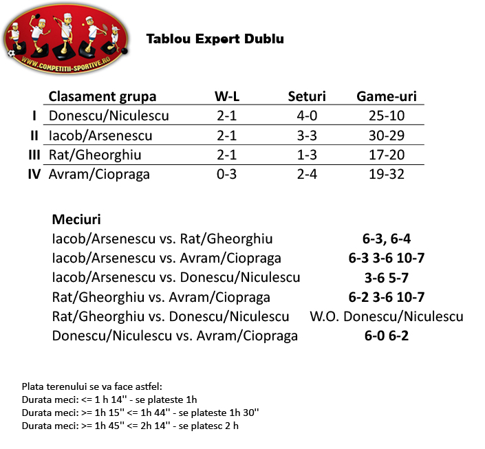 Tablou Expert Dublu29.01.jpg